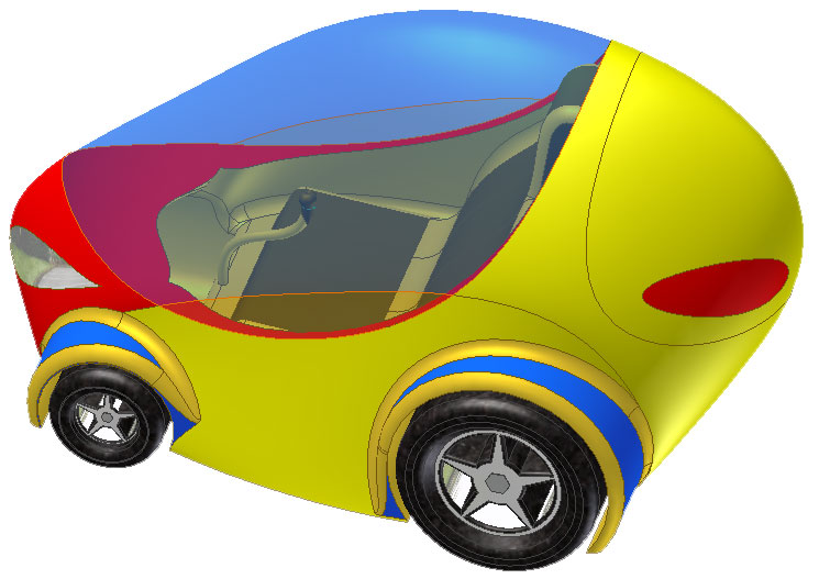 What Is Eco Car